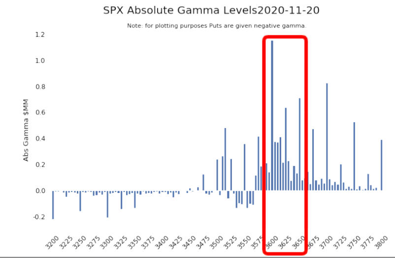 "SPX long gamma ""frustration"""