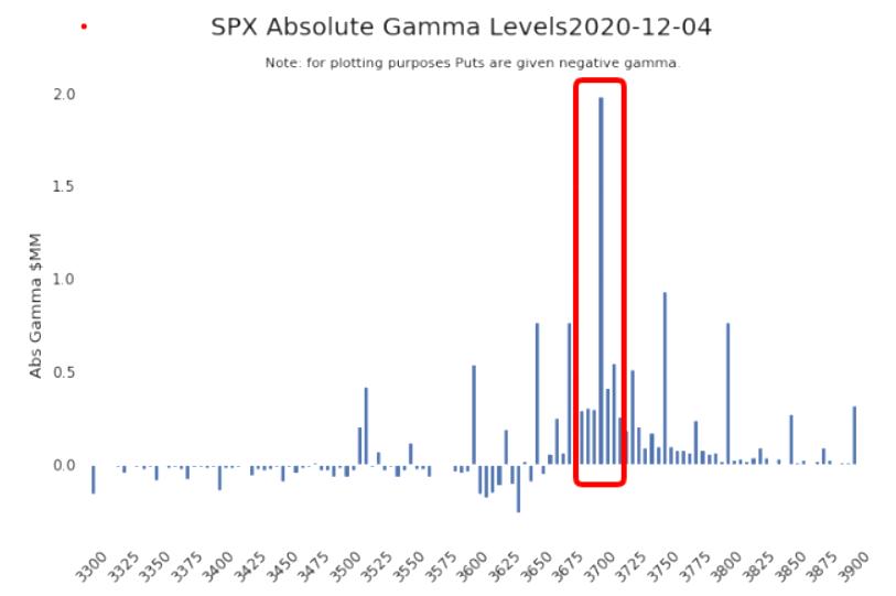 S&P se acerca a la gamma larga máxima